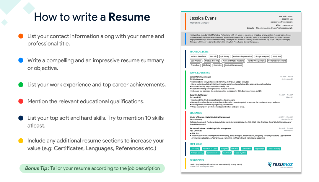 how to write a resume (infographic)